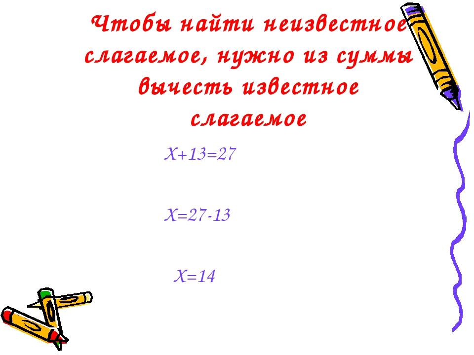 Чтобы найти неизвестное слагаемое, нужно из суммы вычесть известное слагаемое...