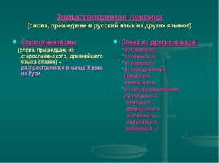 Заимствованная лексика (слова, пришедшие в русский язык из других языков) Ста
