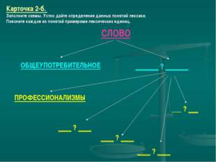 Карточка 2-б. Заполните схемы. Устно дайте определение данных понятий лексики