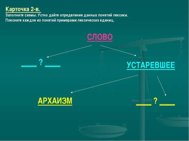 Карточка 2-в. Заполните схемы. Устно дайте определение данных понятий лексики...