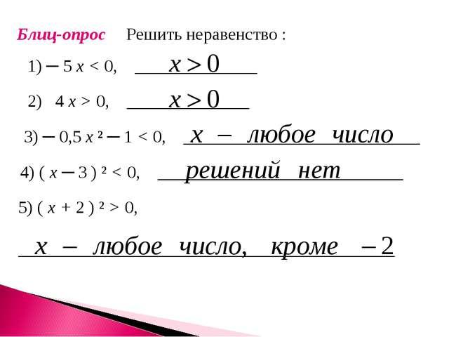 Блиц-опрос Решить неравенство : 1) ─ 5 х < 0, ______________ 2) 4 х > 0, ____...