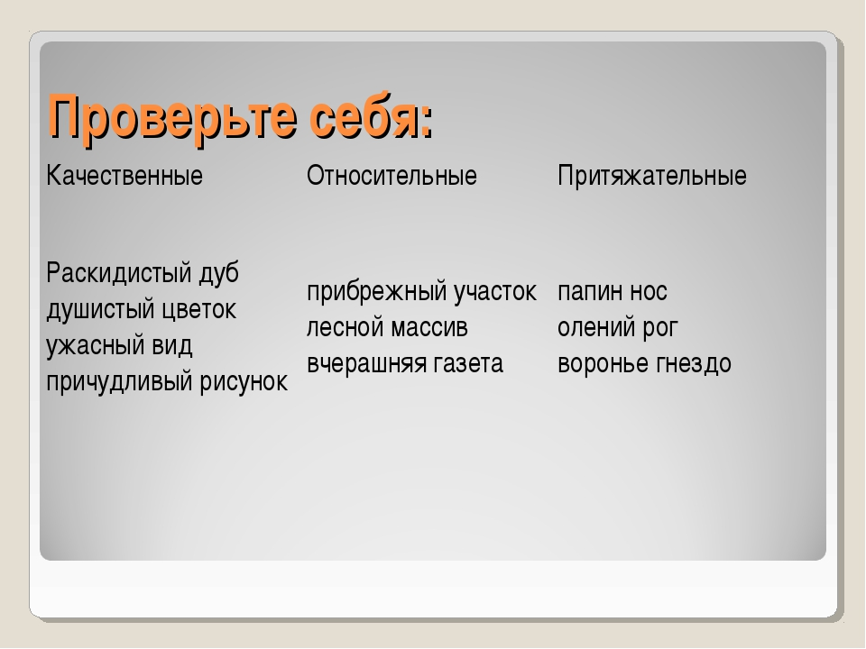 Проверьте себя: Качественные Относительные Притяжательные Раскидистый дуб д...