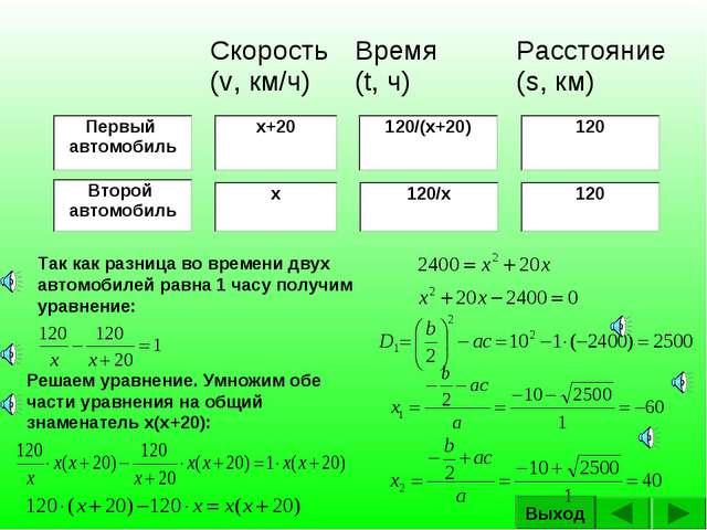 Так как разница во времени двух автомобилей равна 1 часу получим уравнение: Р...