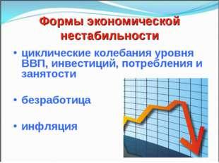 Формы экономической нестабильности циклические колебания уровня ВВП, инвести