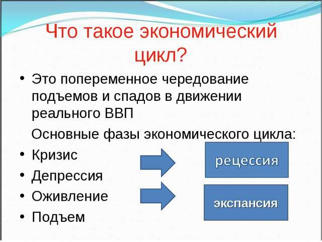 Что такое экономический цикл? Это попеременное чередование подъемов и спадов...