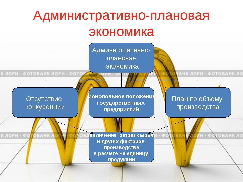 Административно-плановая экономика