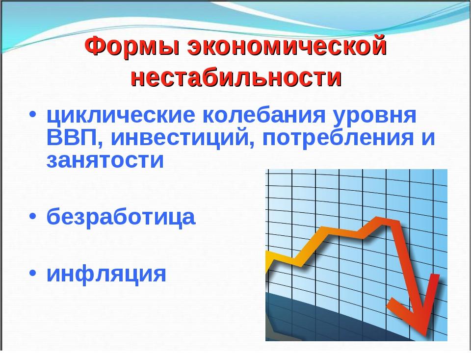 Формы экономической нестабильности циклические колебания уровня ВВП, инвести...