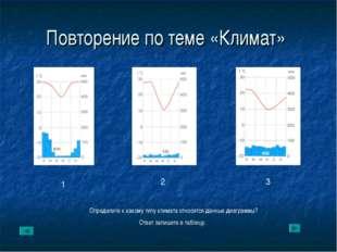 Повторение по теме «Климат» 1 2 3 Определите к какому типу климата относятся