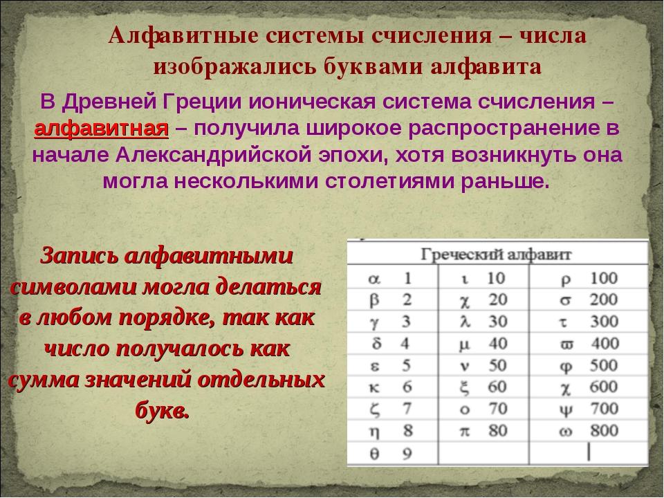 Алфавитные системы счисления – числа изображались буквами алфавита В Древней...