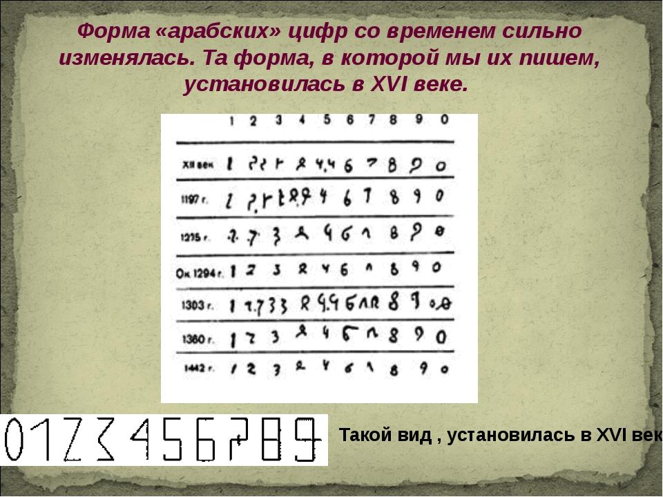 Форма «арабских» цифр со временем сильно изменялась. Та форма, в которой мы и...