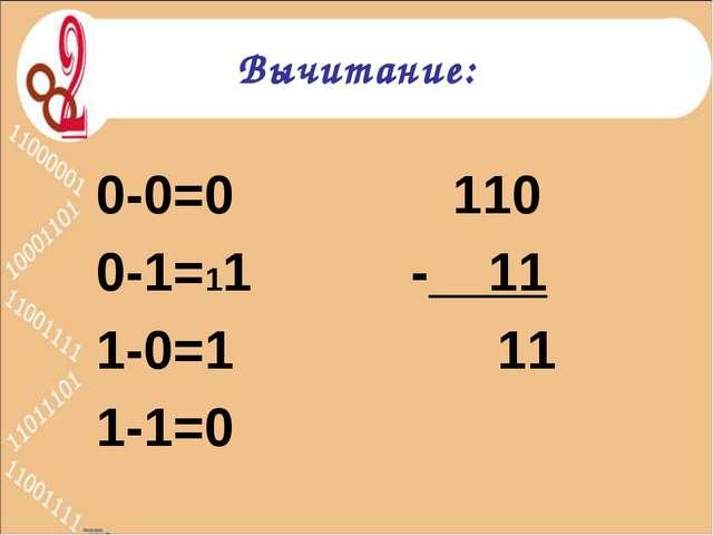 Вычитание: 0-0=0110 0-1=11 - 11 1-0=1 11 1-1=0