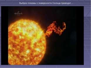 Выброс плазмы с поверхности Солнца приводит…