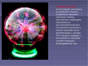 Плазменная лампа иллюстрирует некоторые из наиболее сложных плазменных явлени