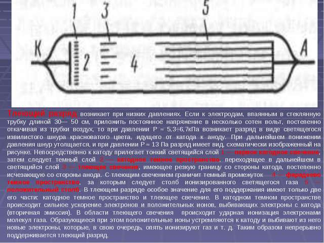Тлеющий разряд возникает при низких давлениях. Если к электродам, впаянным в...