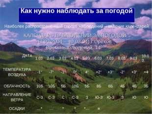 КАЛЕНДАРЬ НАБЛЮДЕНИЙ ЗА ПОГОДОЙ (1.03.2004 – 10.03.04) г.Орехов Время наблюде