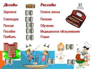 ДоходыРасходы ЗарплатаОплата жилья СтипендияПитание ПенсияОбучение Пособи