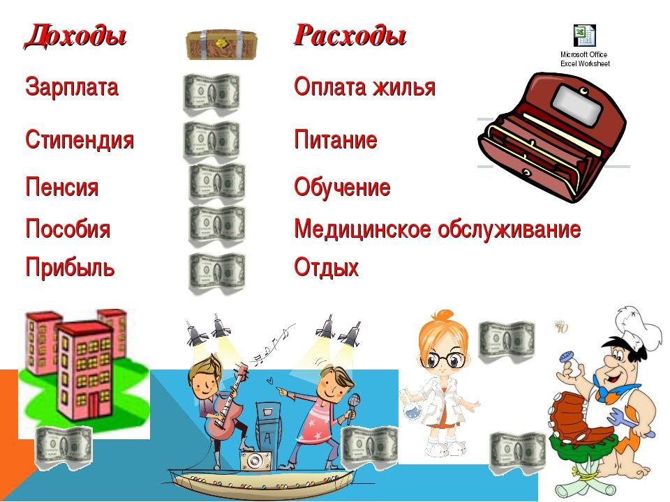 ДоходыРасходы ЗарплатаОплата жилья СтипендияПитание ПенсияОбучение Пособи...