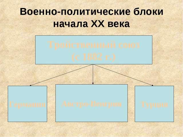 Военно-политические блоки начала ХХ века Тройственный союз (с 1882 г.) Герман...