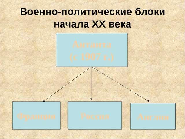 Военно-политические блоки начала ХХ века Антанта (с 1907 г.) Франция Россия А...