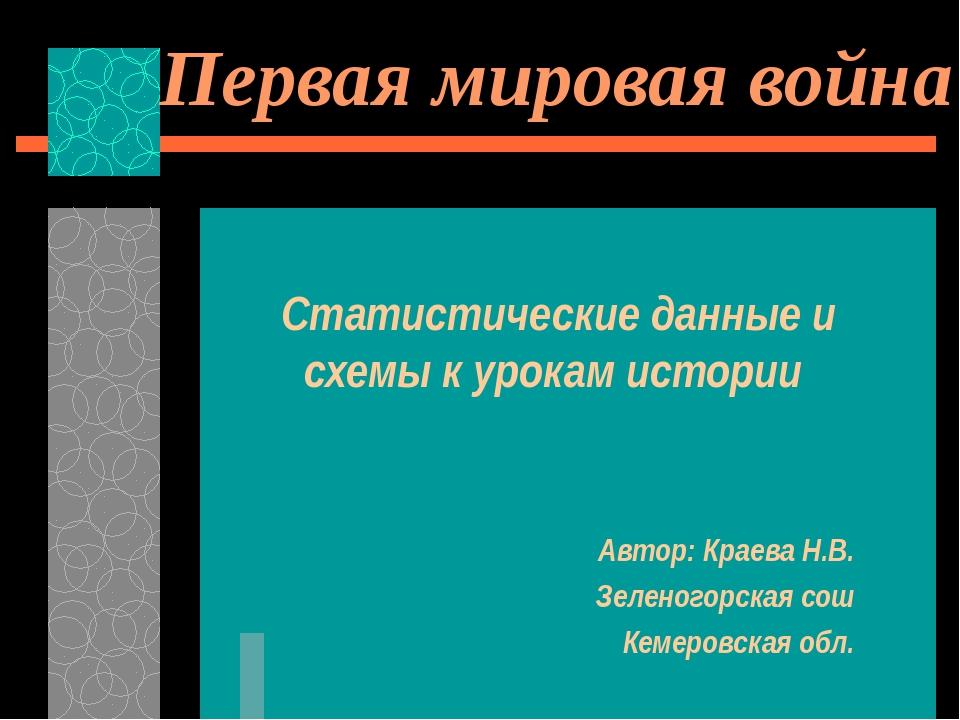 Первая мировая война Статистические данные и схемы к урокам истории Автор: Кр...