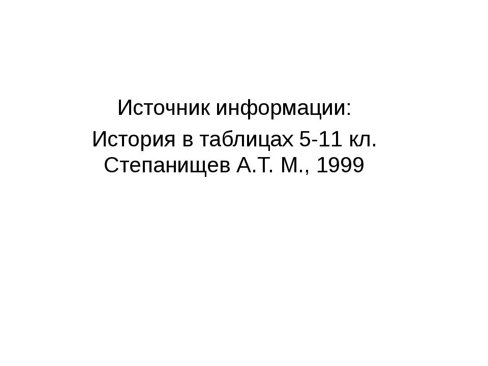 Источник информации: История в таблицах 5-11 кл. Степанищев А.Т. М., 1999