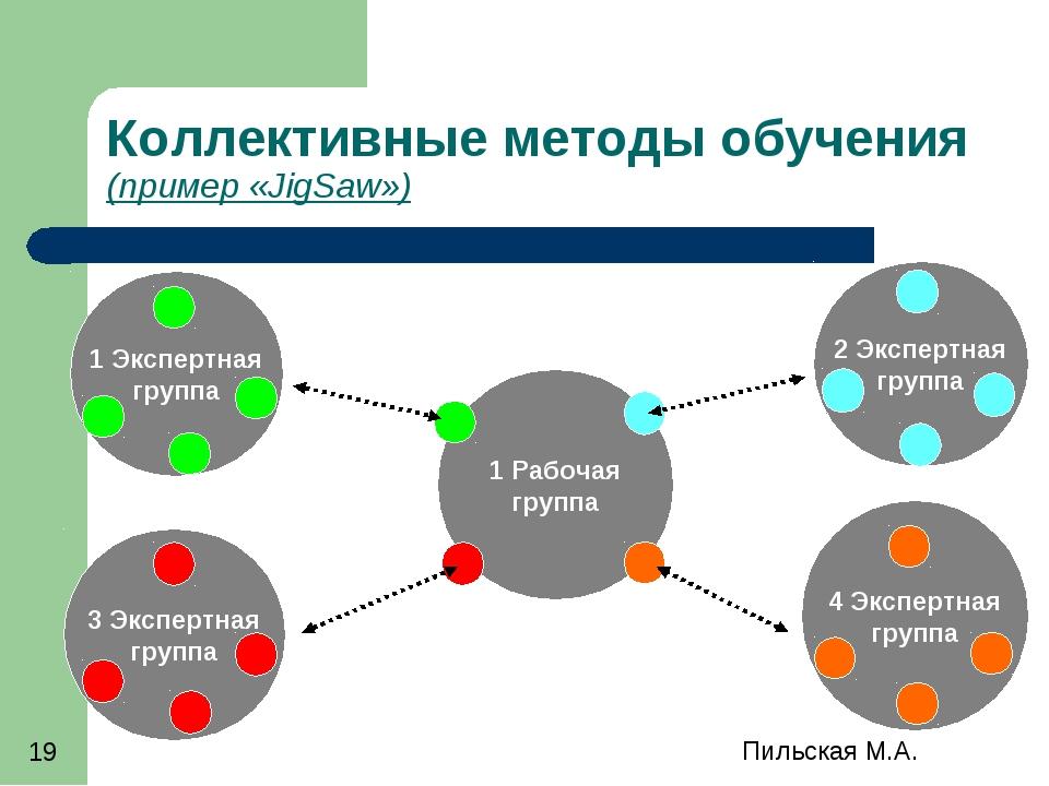 Коллективные методы обучения (пример «JigSaw») 3 Экспертная группа 1 Рабочая...