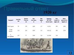 Правильный ответ 1920 кг Орудие[7]Калибр, ммДлина ствола, смВес системы, к