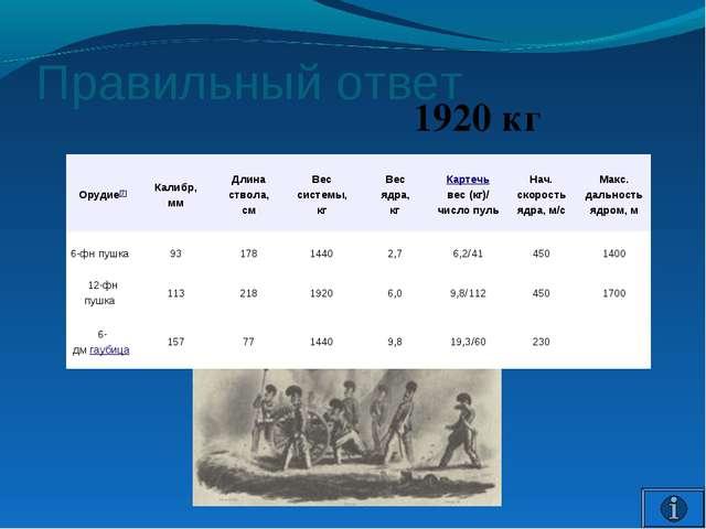 Правильный ответ 1920 кг Орудие[7]Калибр, ммДлина ствола, смВес системы, к...