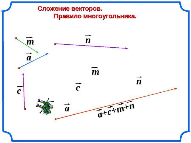 Сложение векторов. Правило многоугольника.