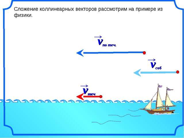 Сложение коллинеарных векторов рассмотрим на примере из физики.