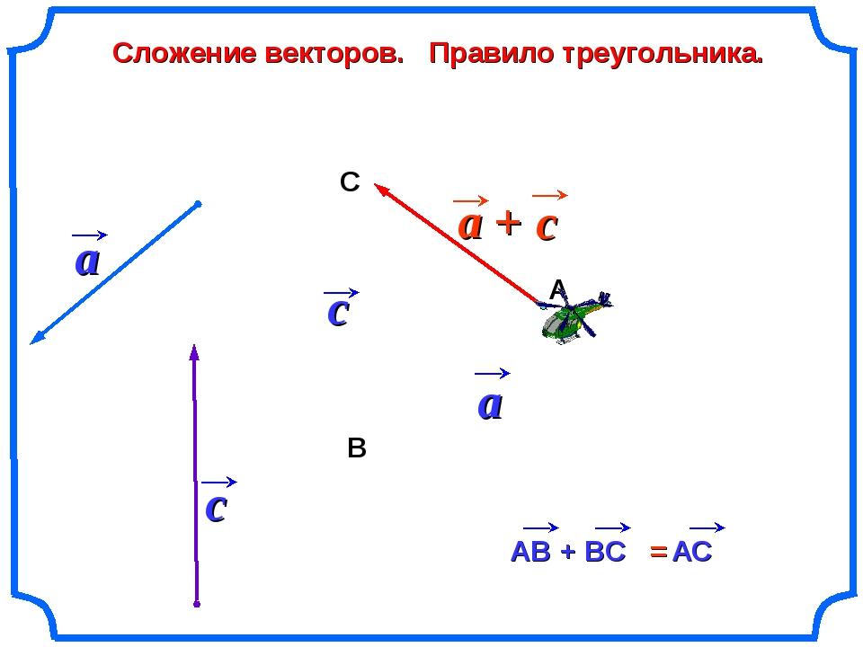 В С Сложение векторов. Правило треугольника.