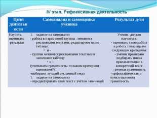 IV этап. Рефлексивная деятельность Цели деятельностиСамоанализ и самооценка