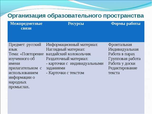Организация образовательного пространства Межпредметные связиРесурсыФормы р...