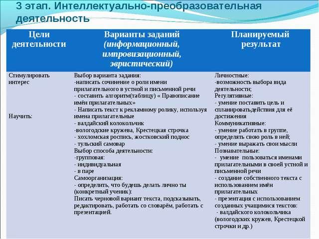 3 этап. Интеллектуально-преобразовательная деятельность Цели деятельностиВар...