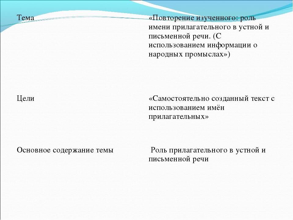 Тема«Повторение изученного: роль имени прилагательного в устной и письменной...
