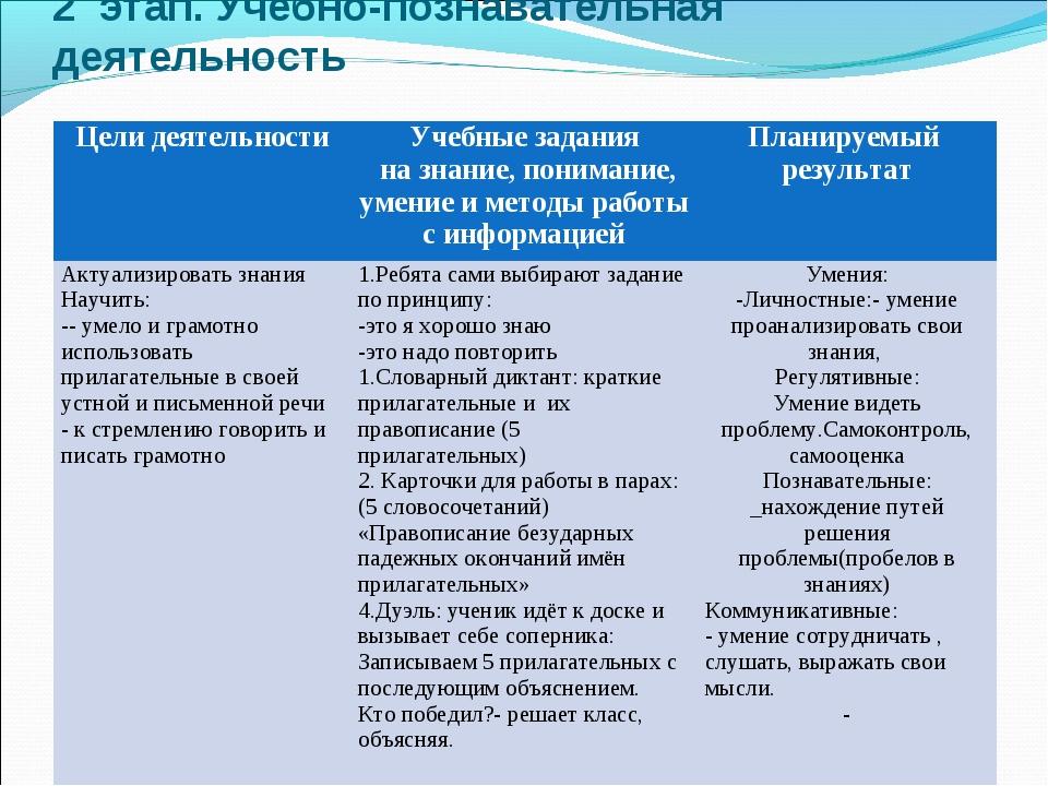 2 этап. Учебно-познавательная деятельность Цели деятельностиУчебные задания...