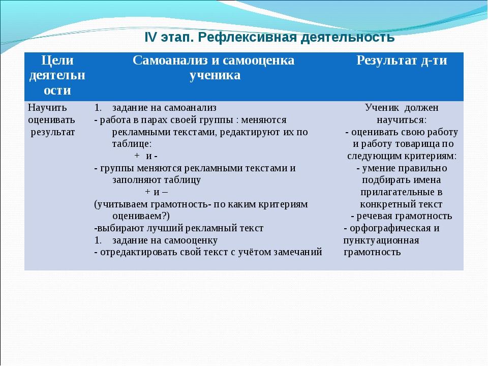 IV этап. Рефлексивная деятельность Цели деятельностиСамоанализ и самооценка...