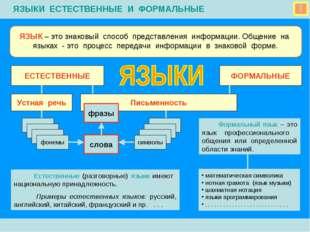 ЯЗЫК – это знаковый способ представления информации. Общение на языках - это