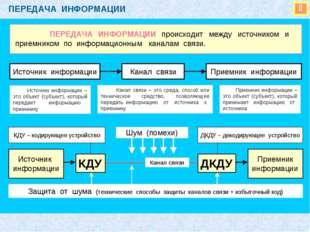  ПЕРЕДАЧА ИНФОРМАЦИИ ПЕРЕДАЧА ИНФОРМАЦИИ происходит между источником и прием
