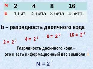 b – разрядность двоичного кода 2 = 2 1 4 = 2 2 8 = 2 3 16 = 2 4 N = 2 i Разря