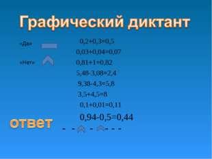 «Да» «Нет» 0,2+0,3=0,5 0,03+0,04=0,07 0,81+1=0,82 5,48-3,08=2,4 9,38-4,3=5,8