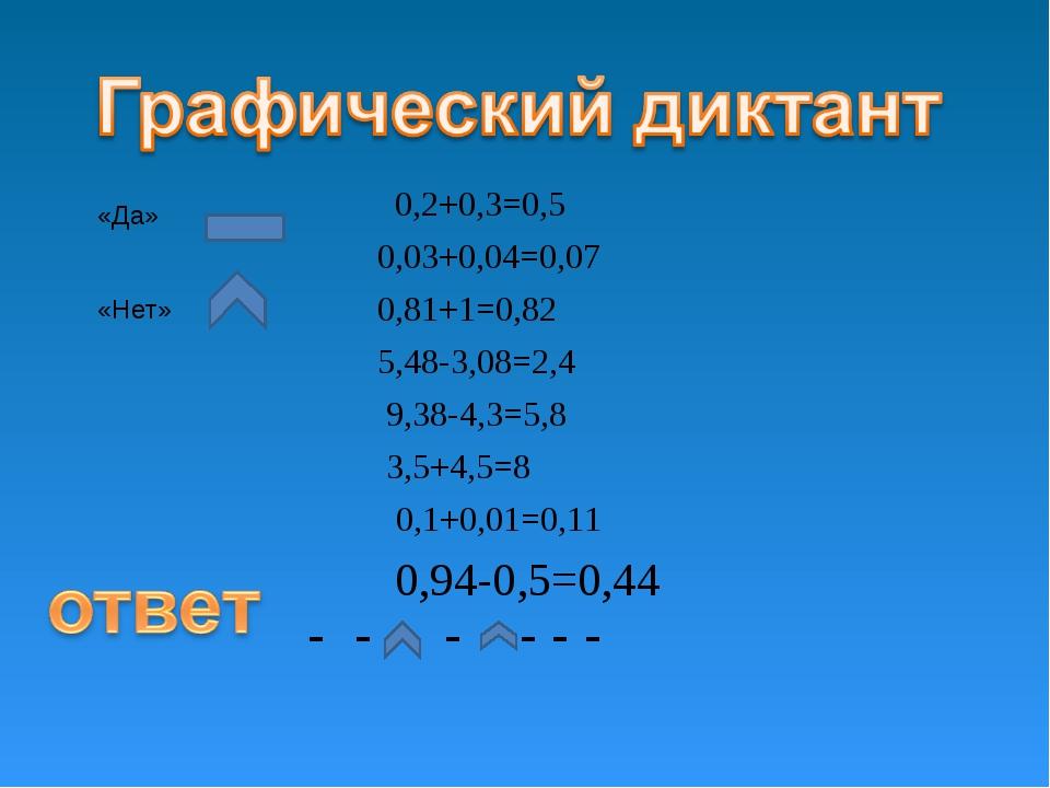 «Да» «Нет» 0,2+0,3=0,5 0,03+0,04=0,07 0,81+1=0,82 5,48-3,08=2,4 9,38-4,3=5,8...