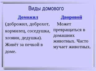 Виды домового Доможил (доброжил, доброхот, кормилец, соседушка, хозяин, дедуш