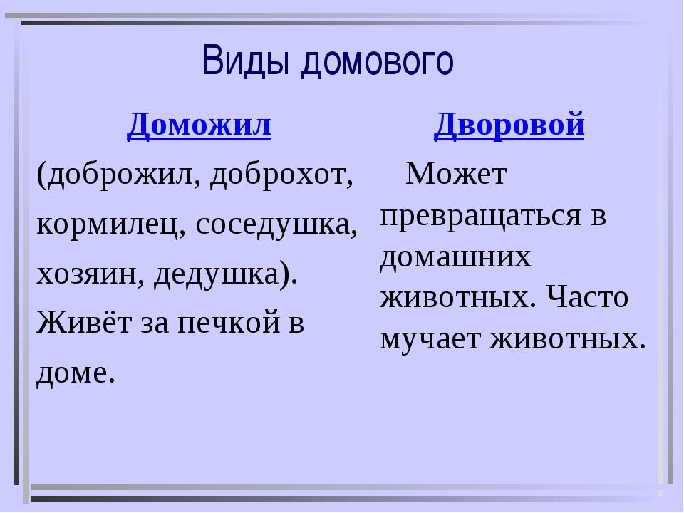 Виды домового Доможил (доброжил, доброхот, кормилец, соседушка, хозяин, дедуш...