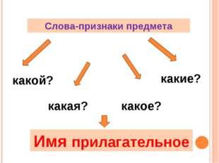 Имя прилагательное Слова-признаки предмета какой? какая? какое? какие?