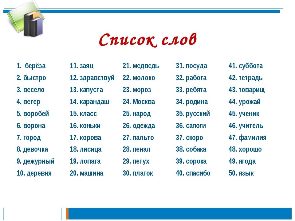Список слов 1. берёза11. заяц21. медведь31. посуда41. суббота 2. быстро1...