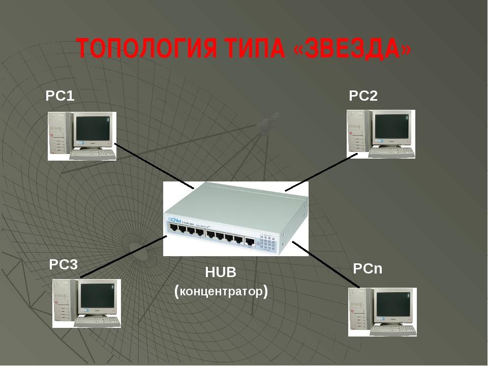 HUB (концентратор) PC1 PC2 PC3 PCn ТОПОЛОГИЯ ТИПА «ЗВЕЗДА»