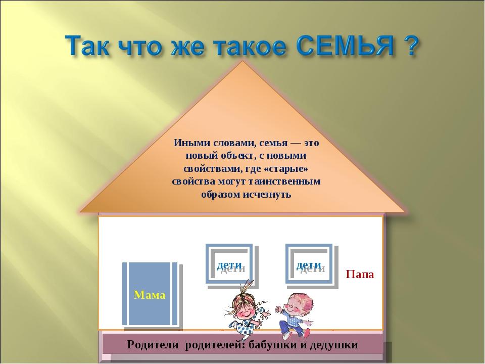 Иными словами, семья — это новый объект, с новыми свойствами, где «старые» св...