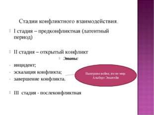 I стадия – предконфликтная (латентный период) II стадия – открытый конфликт Э