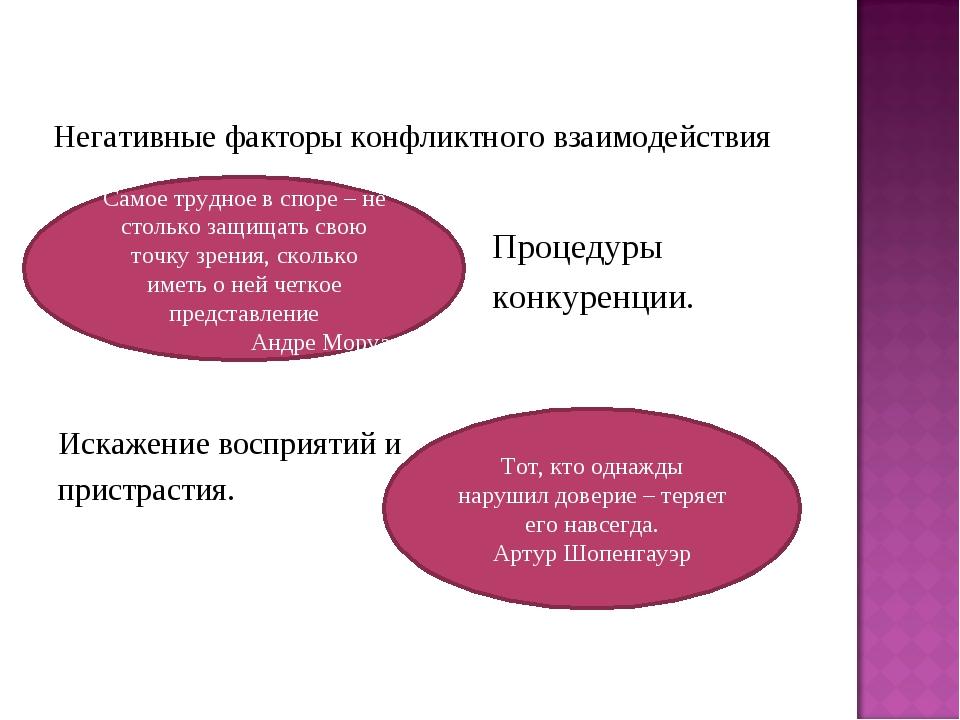 Негативные факторы конфликтного взаимодействия Процедуры конкуренции. Искажен...